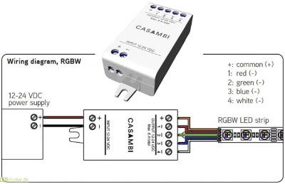 Casambi PWM4 Modul für LED Streifen